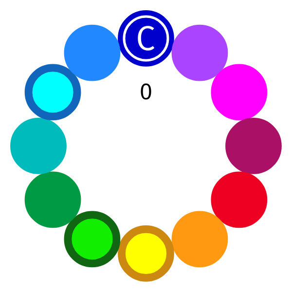 animation showing twelve pitch classes on a colored clock