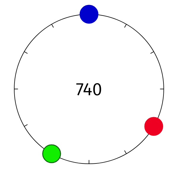 animation of a colored clock with three dots rotating twelve times to return to its starting place